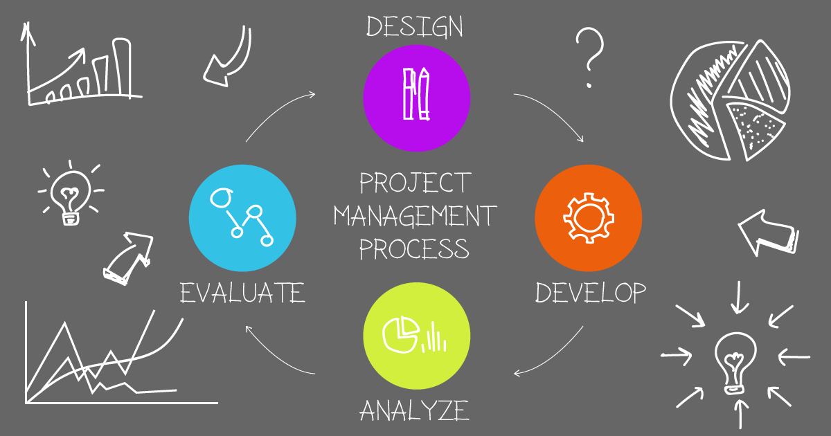 What Is Project Management and Why Is It Different?